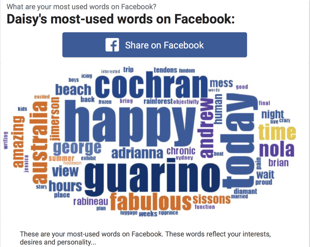 FB words